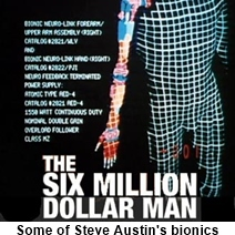 Six Million Dollar Man 1970s TV series